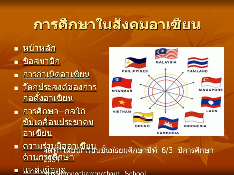 การศึกษาในสังคมอาเซียน หน้าหลัก หน้าหลัก หน้าหลัก ชื่อสมาชิก ชื่อสมาชิก ชื่อสมาชิก การกำเนิดอาเซียน การกำเนิดอาเซียน การกำเนิดอาเซียน วัตถุประสงค์ของก