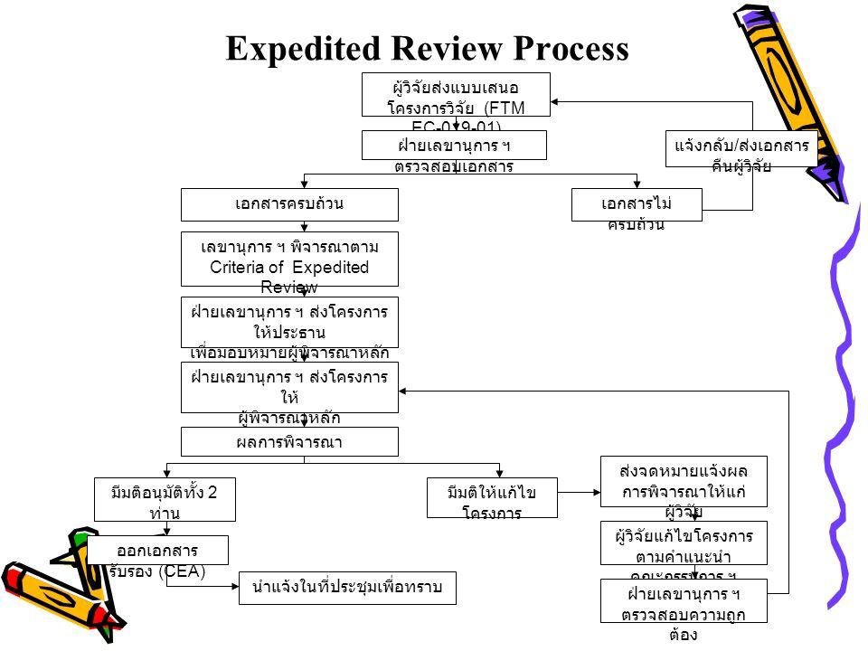 Expedited Review Process ผู้วิจัยส่งแบบเสนอ โครงการวิจัย (FTM EC-019-01) ฝ่ายเลขานุการ ฯ ตรวจสอบเอกสาร ฝ่ายเลขานุการ ฯ ส่งโครงการ ให้ประธาน เพื่อมอบหมายผู้พิจารณาหลัก 2 ท่าน ผลการพิจารณา มีมติอนุมัติทั้ง 2 ท่าน มีมติให้แก้ไข โครงการ ออกเอกสาร รับรอง (CEA) นำแจ้งในที่ประชุมเพื่อทราบ ส่งจดหมายแจ้งผล การพิจารณาให้แก่ ผู้วิจัย ผู้วิจัยแก้ไขโครงการ ตามคำแนะนำ คณะกรรมการ ฯ ฝ่ายเลขานุการ ฯ ส่งโครงการ ให้ ผู้พิจารณาหลัก เอกสารครบถ้วนเอกสารไม่ ครบถ้วน แจ้งกลับ / ส่งเอกสาร คืนผู้วิจัย เลขานุการ ฯ พิจารณาตาม Criteria of Expedited Review ฝ่ายเลขานุการ ฯ ตรวจสอบความถูก ต้อง