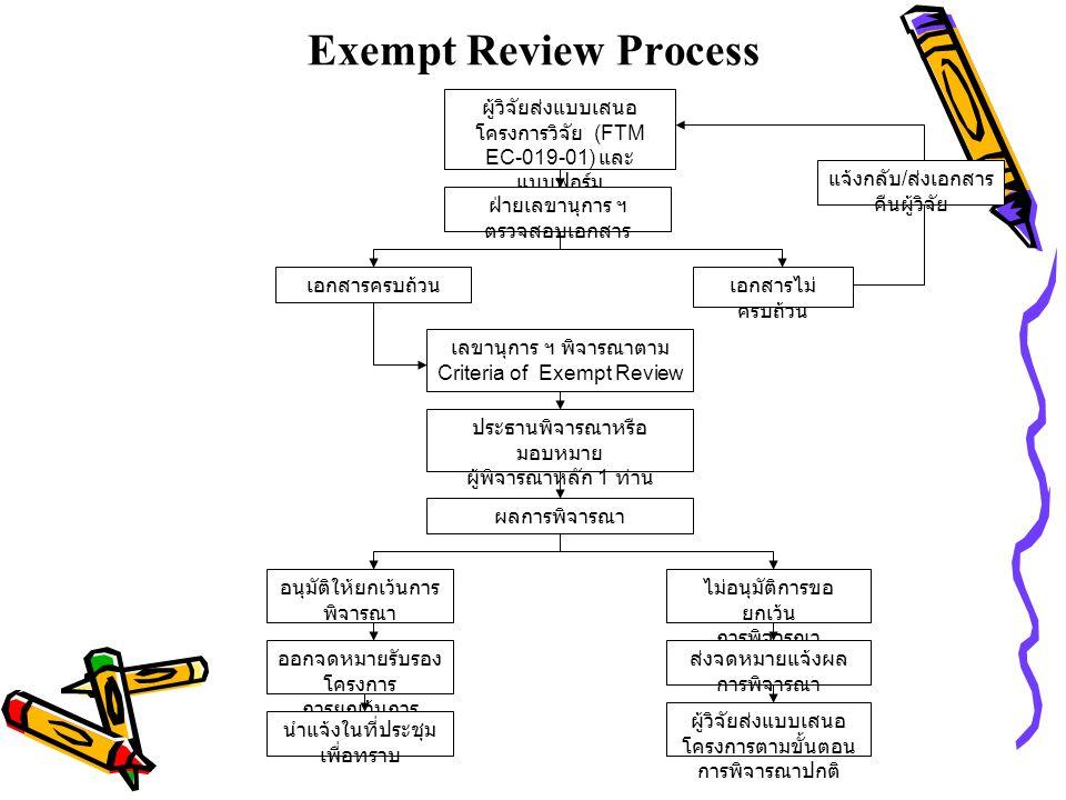 Exempt Review Process ผู้วิจัยส่งแบบเสนอ โครงการวิจัย (FTM EC-019-01) และ แบบฟอร์ม ขอยกเว้นการพิจารณา ฝ่ายเลขานุการ ฯ ตรวจสอบเอกสาร ผลการพิจารณา อนุมัติให้ยกเว้นการ พิจารณา ไม่อนุมัติการขอ ยกเว้น การพิจารณา ออกจดหมายรับรอง โครงการ การยกเว้นการ พิจารณา นำแจ้งในที่ประชุม เพื่อทราบ ส่งจดหมายแจ้งผล การพิจารณา ผู้วิจัยส่งแบบเสนอ โครงการตามขั้นตอน การพิจารณาปกติ ประธานพิจารณาหรือ มอบหมาย ผู้พิจารณาหลัก 1 ท่าน เอกสารครบถ้วนเอกสารไม่ ครบถ้วน แจ้งกลับ / ส่งเอกสาร คืนผู้วิจัย เลขานุการ ฯ พิจารณาตาม Criteria of Exempt Review