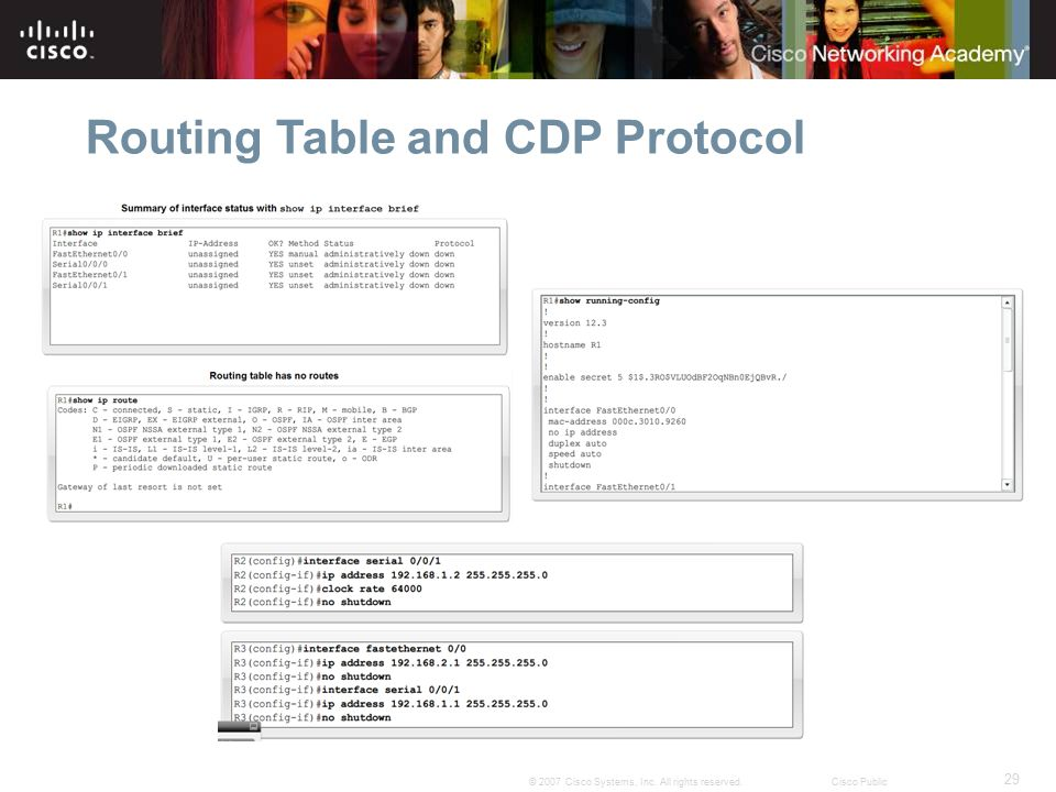 29 © 2007 Cisco Systems, Inc. All rights reserved.Cisco Public Routing Table and CDP Protocol