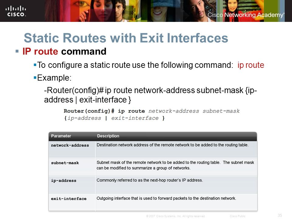 35 © 2007 Cisco Systems, Inc. All rights reserved.Cisco Public Static Routes with Exit Interfaces  IP route command  To configure a static route use