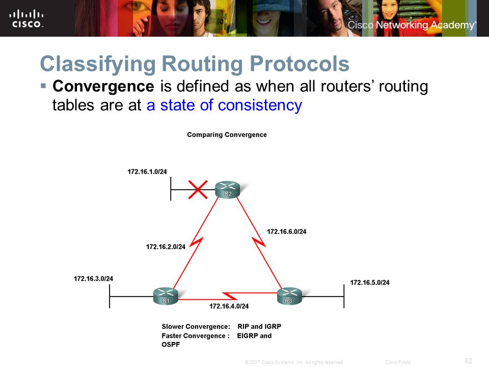 62 © 2007 Cisco Systems, Inc. All rights reserved.Cisco Public Classifying Routing Protocols  Convergence is defined as when all routers' routing tab