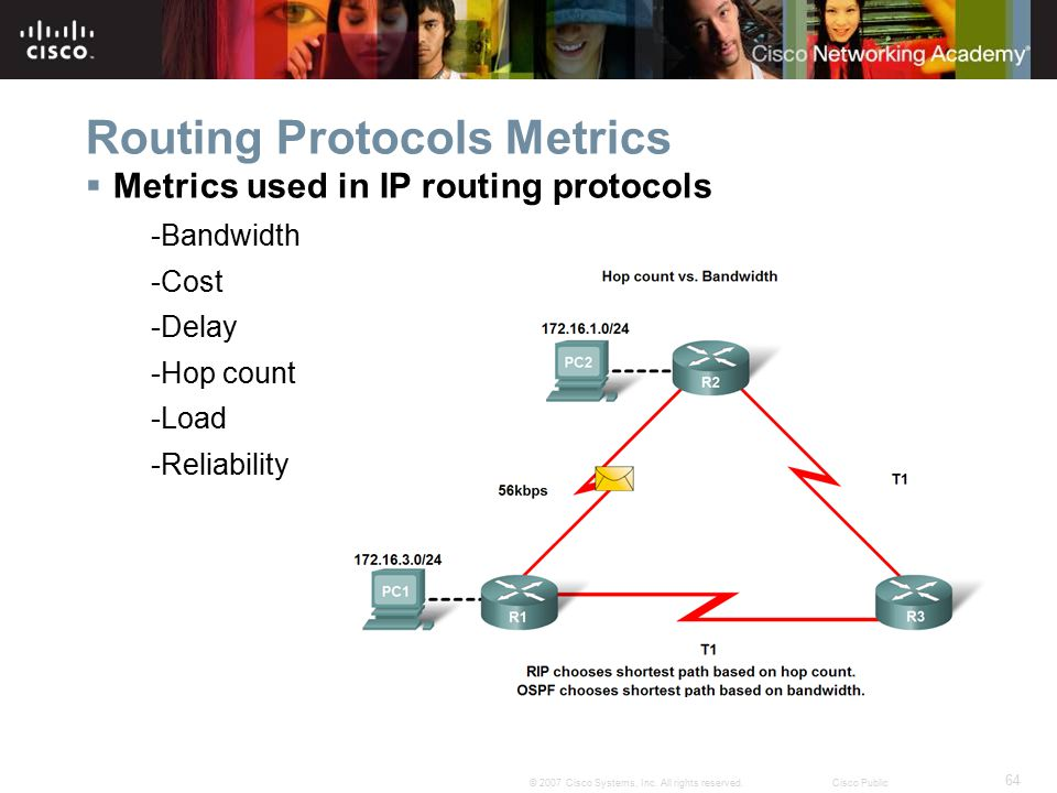 64 © 2007 Cisco Systems, Inc. All rights reserved.Cisco Public Routing Protocols Metrics  Metrics used in IP routing protocols -Bandwidth -Cost -Dela