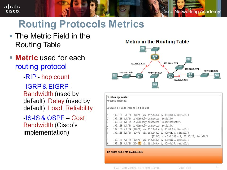 65 © 2007 Cisco Systems, Inc. All rights reserved.Cisco Public Routing Protocols Metrics  The Metric Field in the Routing Table  Metric used for eac
