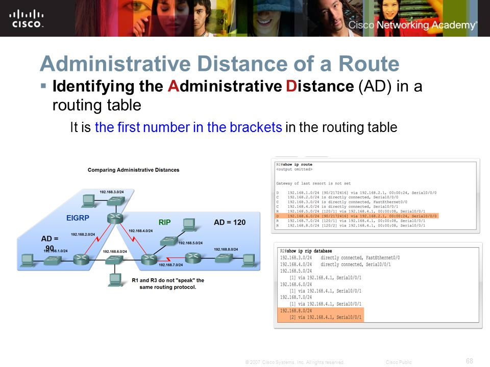 68 © 2007 Cisco Systems, Inc. All rights reserved.Cisco Public Administrative Distance of a Route  Identifying the Administrative Distance (AD) in a