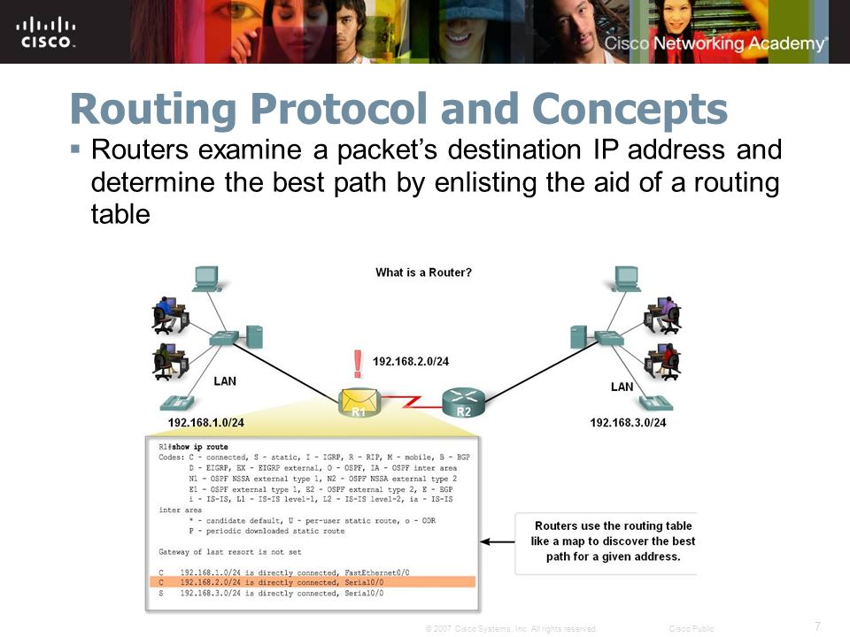 7 © 2007 Cisco Systems, Inc. All rights reserved.Cisco Public Routing Protocol and Concepts  Routers examine a packet's destination IP address and de