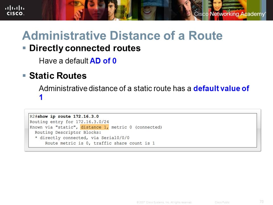 70 © 2007 Cisco Systems, Inc. All rights reserved.Cisco Public Administrative Distance of a Route  Directly connected routes Have a default AD of 0 