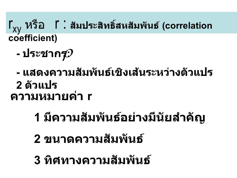 r xy หรือ r : สัมประสิทธิ์สหสัมพันธ์ (correlation coefficient) - ประชากร : - แสดงความสัมพันธ์เชิงเส้นระหว่างตัวแปร 2 ตัวแปร ความหมายค่า r 1 มีความสัมพันธ์อย่างมีนัยสำคัญ 2 ขนาดความสัมพันธ์ 3 ทิศทางความสัมพันธ์