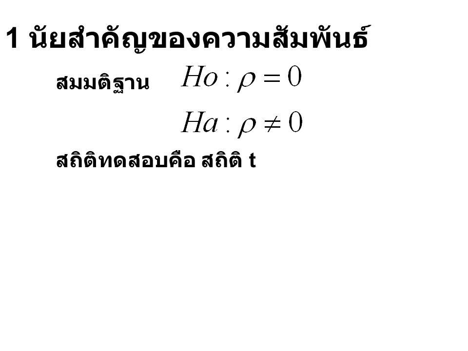 1 นัยสำคัญของความสัมพันธ์ สมมติฐาน สถิติทดสอบคือ สถิติ t