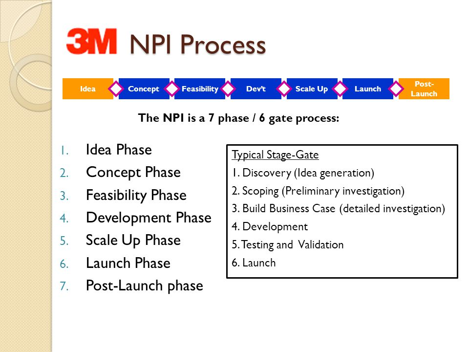NPI Process 1. Idea Phase 2. Concept Phase 3. Feasibility Phase 4. Development Phase 5. Scale Up Phase 6. Launch Phase 7. Post-Launch phase IdeaConcep