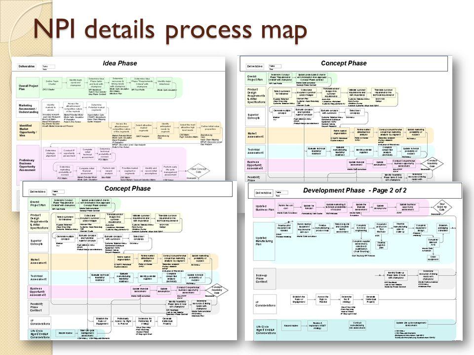 NPI details process map