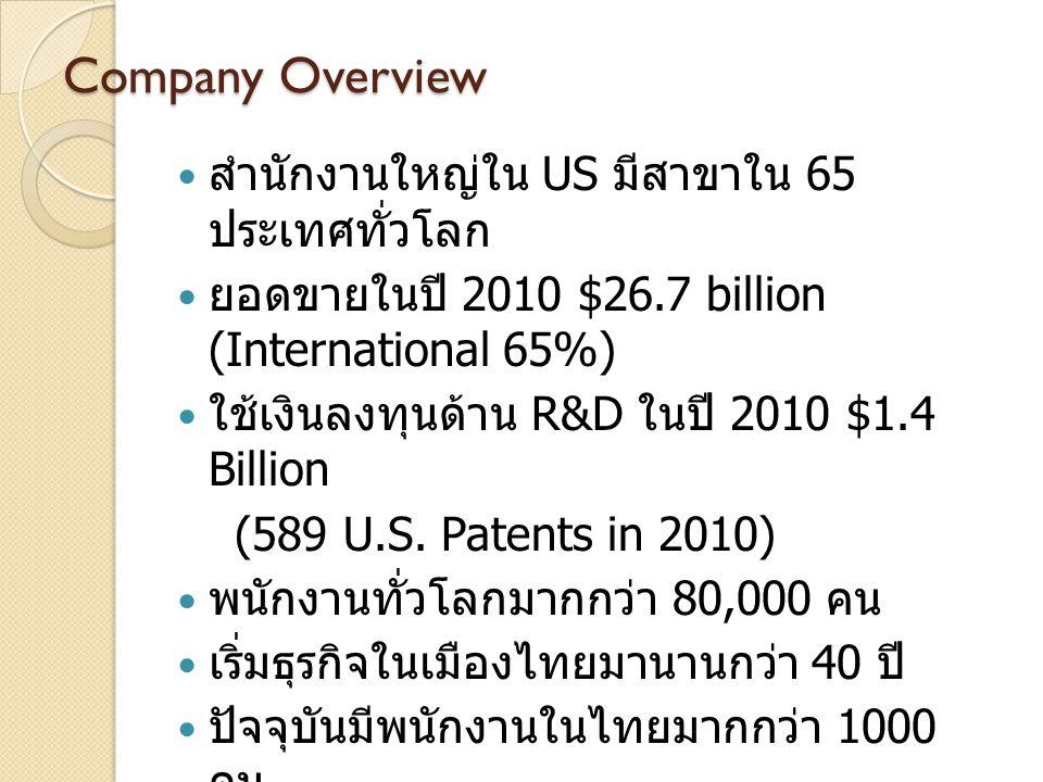 Company Overview สำนักงานใหญ่ใน US มีสาขาใน 65 ประเทศทั่วโลก ยอดขายในปี 2010 $26.7 billion (International 65%) ใช้เงินลงทุนด้าน R&D ในปี 2010 $1.4 Bil