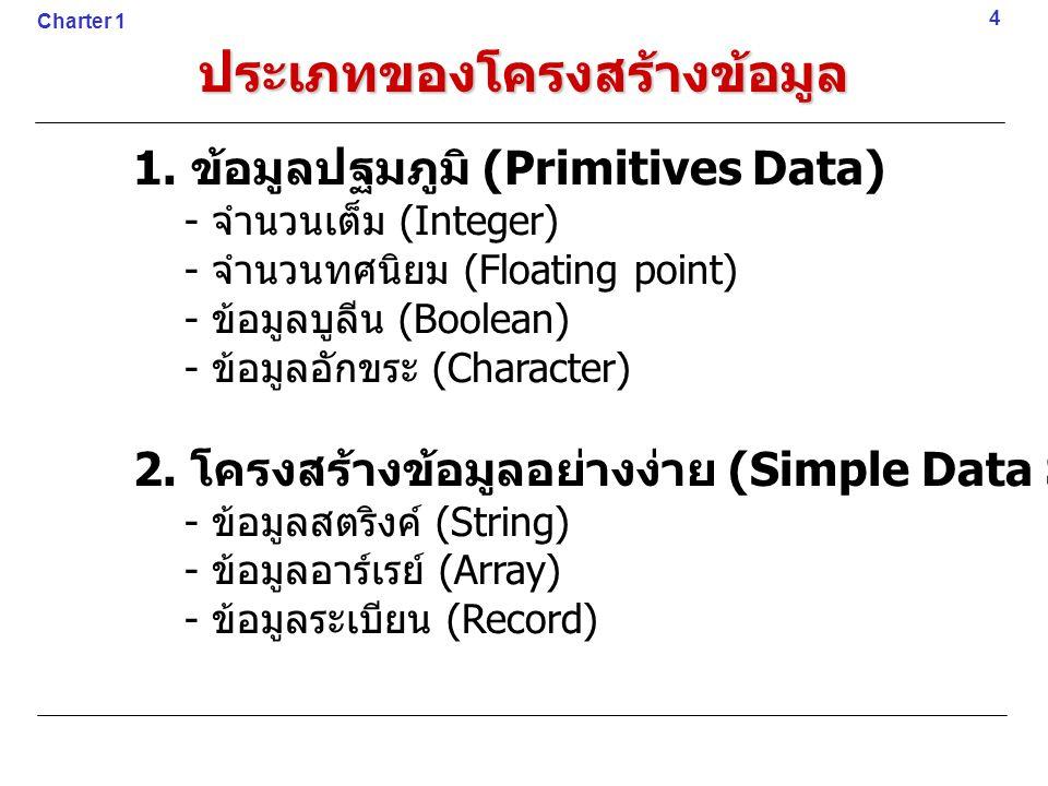 ประเภทของโครงสร้างข้อมูล 1. ข้อมูลปฐมภูมิ (Primitives Data) - จำนวนเต็ม (Integer) - จำนวนทศนิยม (Floating point) - ข้อมูลบูลีน (Boolean) - ข้อมูลอักขร