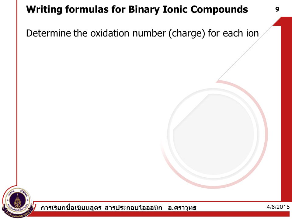 Another way… Memorize the Latin names for the transition metal ions.