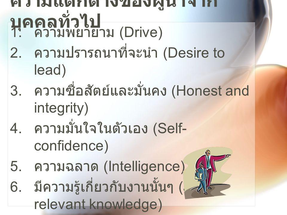 ความเป็นผู้นำพื้นฐานสี่อย่าง ผู้นำแบบเผด็จการ (Autocratic Leader) ผู้นำแบบมีส่วนร่วม (Participative Leader) ผู้นำแบบประชาธิปไตย (Democratic Leader) ผู้นำแบบเสรีนิยม (Laissez-Faire leader)
