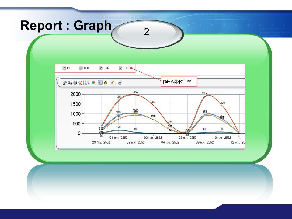 www.themegallery.com Report : Graph 2