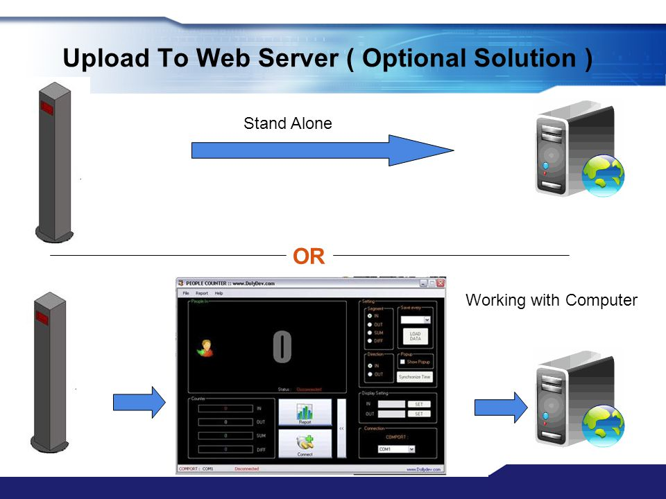 www.themegallery.com Upload To Web Server ( Optional Solution ) OR Stand Alone Working with Computer