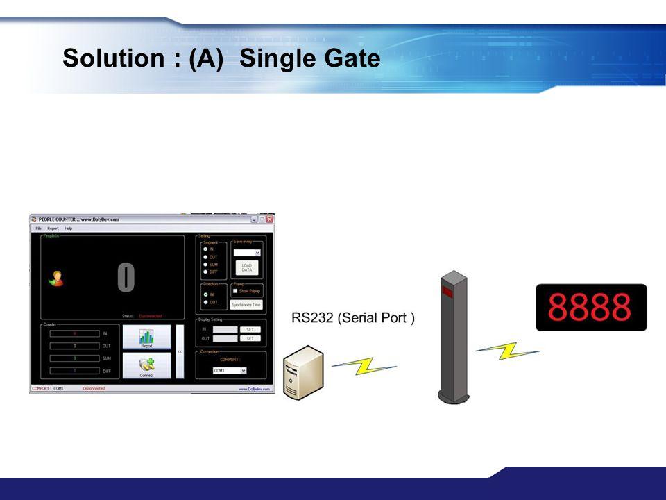 www.themegallery.com Solution : (B) Multiple Gates