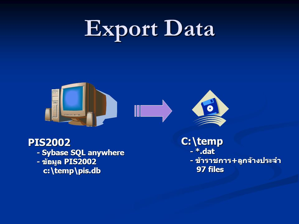 Export Data PIS2002 - Sybase SQL anywhere - Sybase SQL anywhere - ข้อมูล PIS2002 - ข้อมูล PIS2002 c:\temp\pis.db c:\temp\pis.db C:\temp - *.dat - *.da