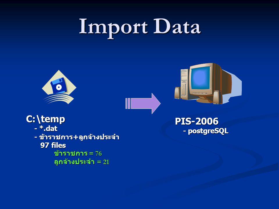 Import Data PIS-2006 - postgreSQL - postgreSQL C:\temp - *.dat - *.dat - ข้าราชการ+ลูกจ้างประจำ - ข้าราชการ+ลูกจ้างประจำ 97 files 97 files ข้าราชการ =