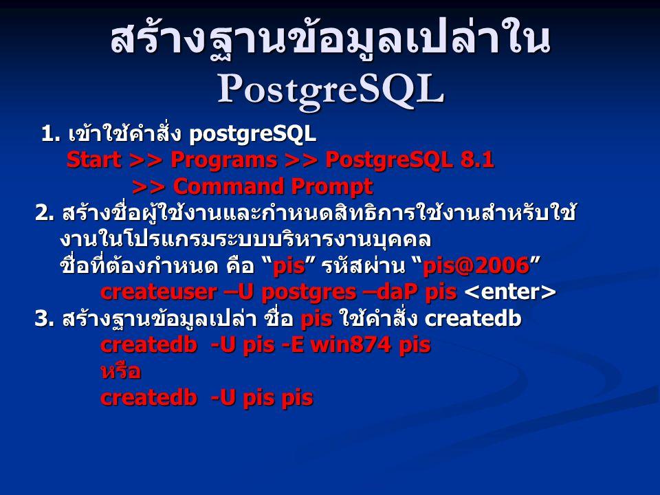 สร้างฐานข้อมูลเปล่าใน PostgreSQL 1. เข้าใช้คำสั่ง postgreSQL 1. เข้าใช้คำสั่ง postgreSQL Start >> Programs >> PostgreSQL 8.1 Start >> Programs >> Post