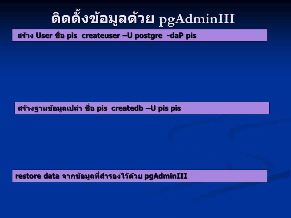 ติดตั้งข้อมูลด้วย pgAdminIII สร้าง User ชื่อ pis createuser –U postgre -daP pis สร้างฐานข้อมูลเปล่า ชื่อ pis createdb –U pis pis restore data จากข้อมู