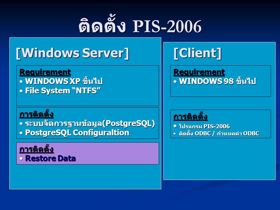 """ติดตั้ง PIS-2006 Requirement WINDOWS XP ขึ้นไป WINDOWS XP ขึ้นไป File System """"NTFS"""" File System """"NTFS"""" การติดตั้ง ระบบจัดการฐานข้อมูล(PostgreSQL) ระบบ"""