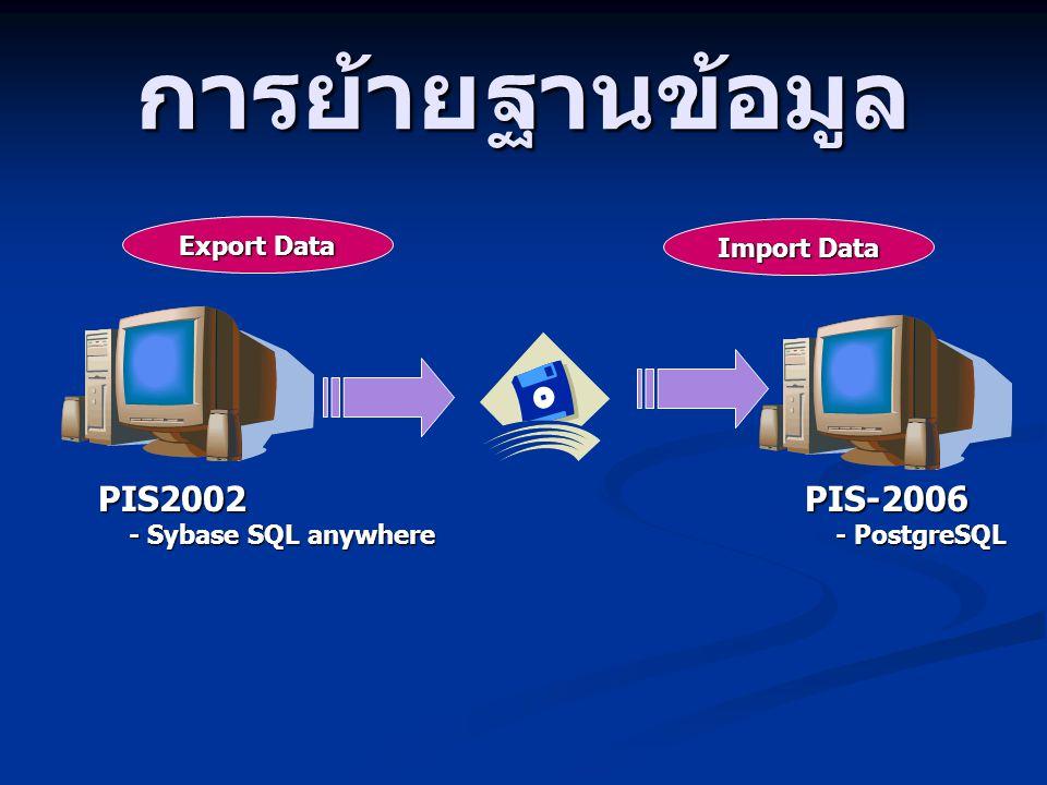 ติดตั้ง PIS-2006 [Client-Server] Client 1 Client 2 PIS Server ODBC (pis) ODBC (pis) PIS-2006 ODBC PostgreSQL ข้อมูล PIS-2006 ODBC Pis.ini