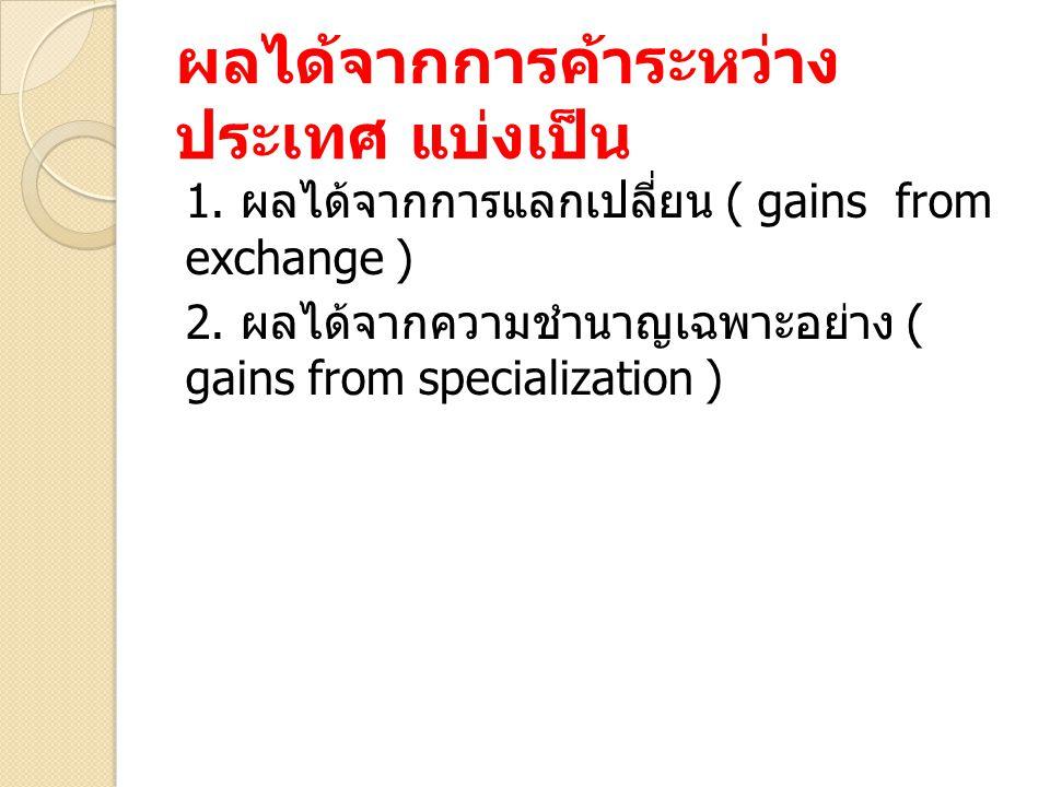 ผลได้จากการค้าระหว่าง ประเทศ แบ่งเป็น 1. ผลได้จากการแลกเปลี่ยน ( gains from exchange ) 2. ผลได้จากความชำนาญเฉพาะอย่าง ( gains from specialization )