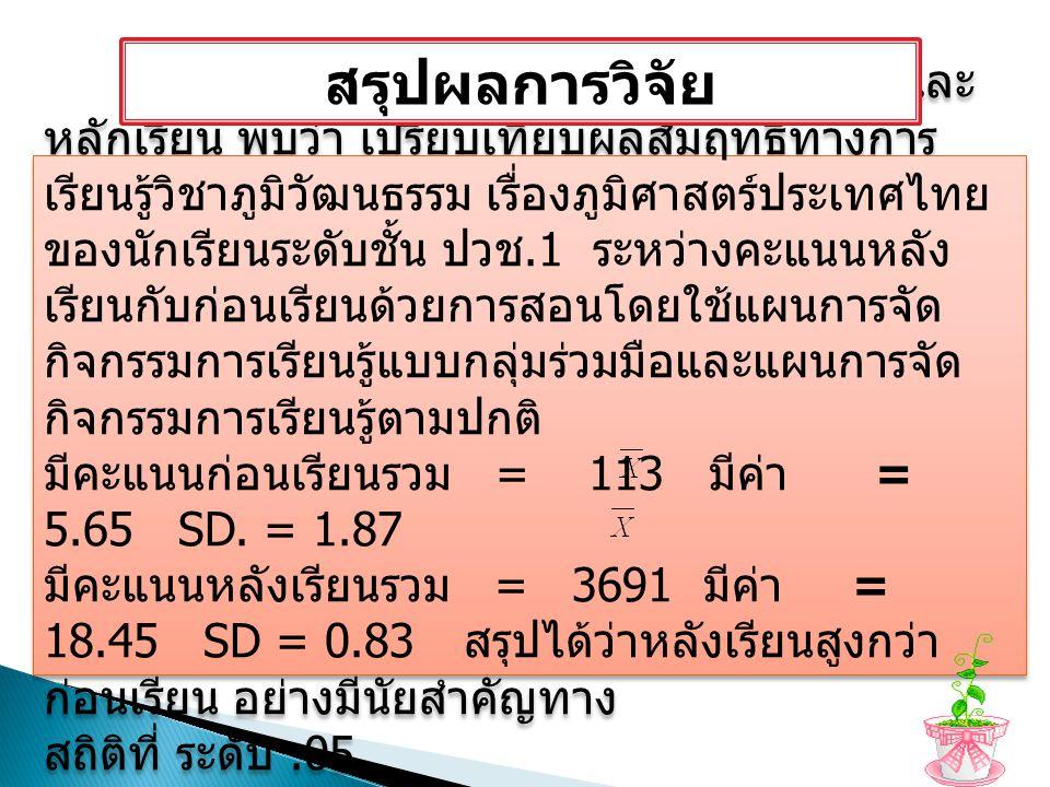 ผลการเปรียบเทียบการคะแนนก่อนเรียนและ หลักเรียน พบว่า เปรียบเทียบผลสัมฤทธิ์ทางการ เรียนรู้วิชาภูมิวัฒนธรรม เรื่องภูมิศาสตร์ประเทศไทย ของนักเรียนระดับชั