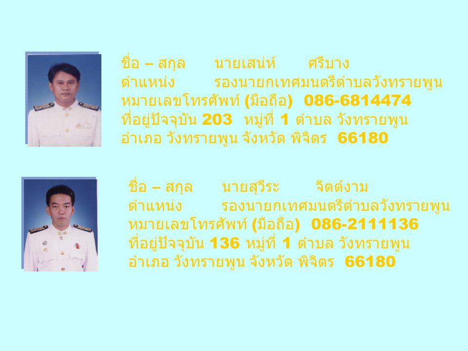 ชื่อ – สกุลนายเสน่ห์ศรีบาง ตำแหน่งรองนายกเทศมนตรีตำบลวังทรายพูน หมายเลขโทรศัพท์ ( มือถือ ) 086-6814474 ที่อยู่ปัจจุบัน 203 หมู่ที่ 1 ตำบล วังทรายพูน อำเภอ วังทรายพูน จังหวัด พิจิตร 66180 ชื่อ – สกุลนายสุวีระจิตต์งาม ตำแหน่งรองนายกเทศมนตรีตำบลวังทรายพูน หมายเลขโทรศัพท์ ( มือถือ ) 086-2111136 ที่อยู่ปัจจุบัน 136 หมู่ที่ 1 ตำบล วังทรายพูน อำเภอ วังทรายพูน จังหวัด พิจิตร 66180