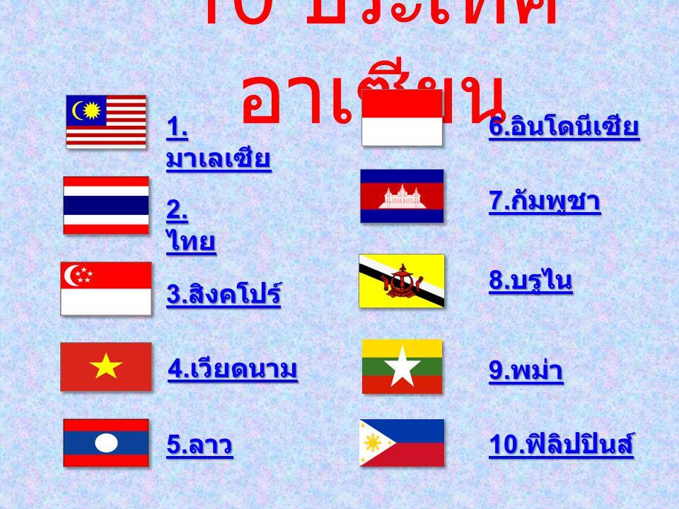 10 ประเทศ อาเซียน 1.มาเลเซีย 1. มาเลเซีย 2. ไทย 2.