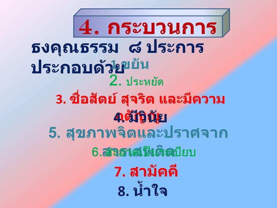 ธงคุณธรรม ๘ ประการ ประกอบด้วย 1. ขยัน 2. ประหยัด 3.