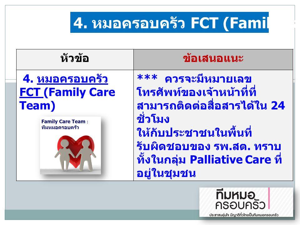 หัวข้อข้อเสนอแนะ 4. หมอครอบครัว FCT (Family Care Team) *** ควรจะมีหมายเลข โทรศัพท์ของเจ้าหน้าที่ที่ สามารถติดต่อสื่อสารได้ใน 24 ชั่วโมง ให้กับประชาชนใ