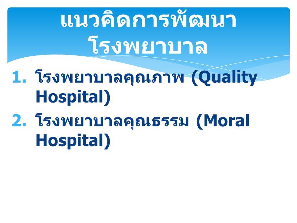  โรงพยาบาลคุณภาพ (Quality Hospital)  โรงพยาบาลคุณธรรม (Moral Hospital) แนวคิดการพัฒนา โรงพยาบาล