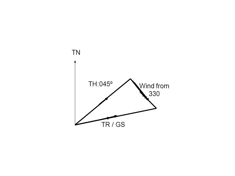 TN TH:045º Wind from 330 TR / GS