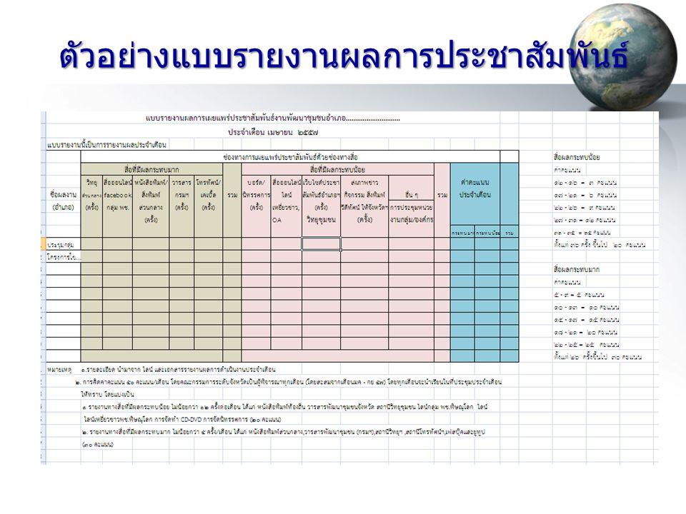 ตัวอย่างแบบรายงานผลการประชาสัมพันธ์