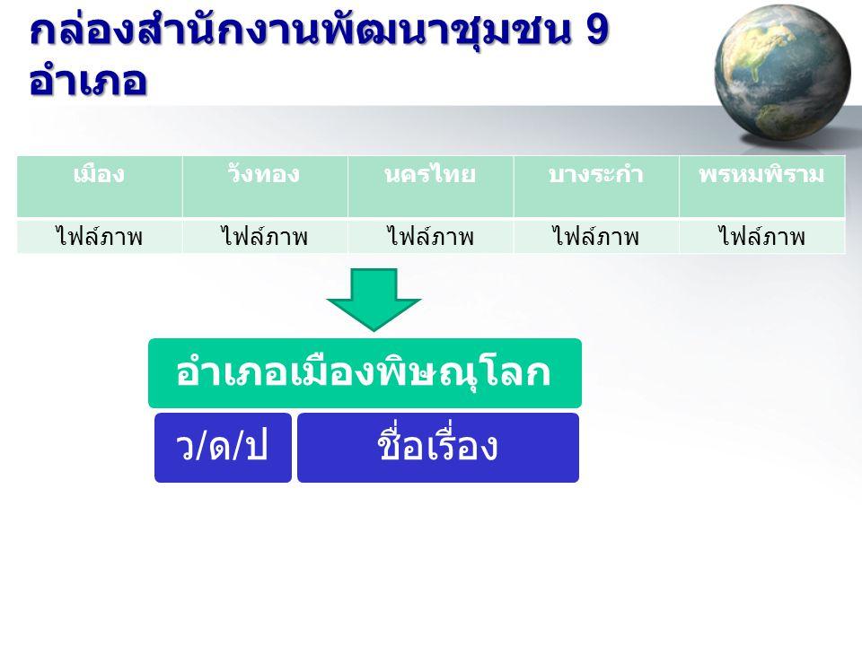 กล่องสำนักงานพัฒนาชุมชน 9 อำเภอ เมืองวังทองนครไทยบางระกำพรหมพิราม ไฟล์ภาพ อำเภอเมืองพิษณุโลกชื่อเรื่อง ไฟล์ภาพ ว/ด/ปว/ด/ป เวลา