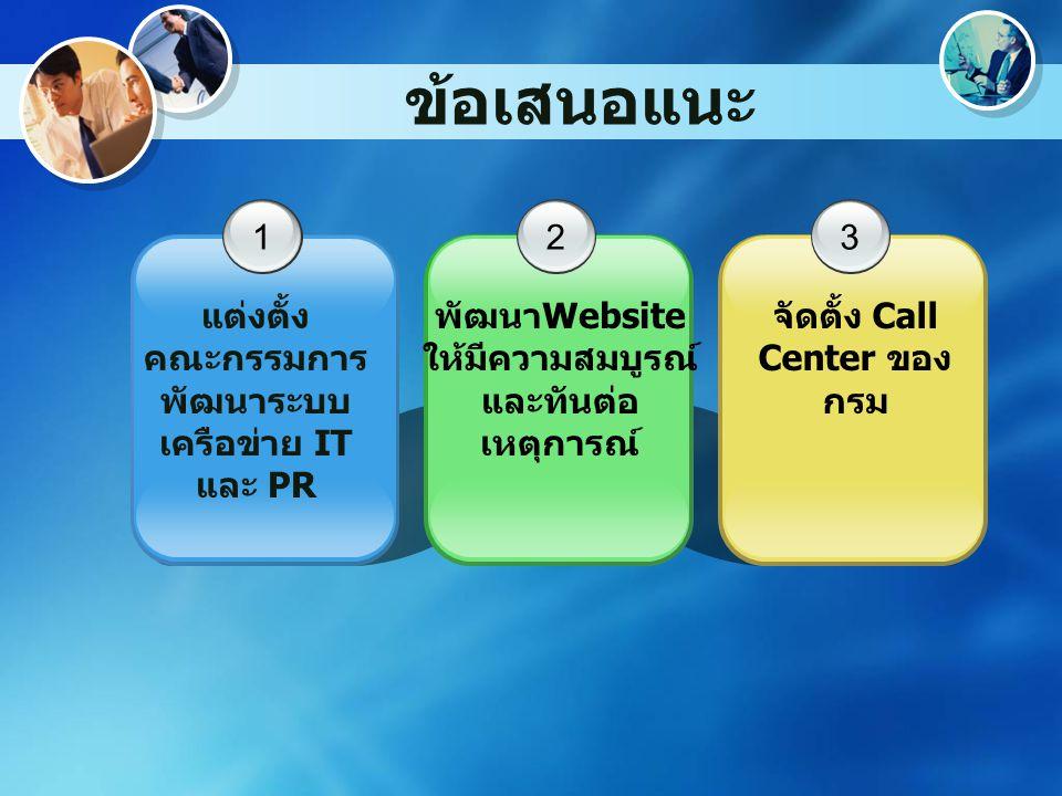 ข้อเสนอแนะ 1 แต่งตั้ง คณะกรรมการ พัฒนาระบบ เครือข่าย IT และ PR 3 จัดตั้ง Call Center ของ กรม 2 พัฒนาWebsite ให้มีความสมบูรณ์ และทันต่อ เหตุการณ์