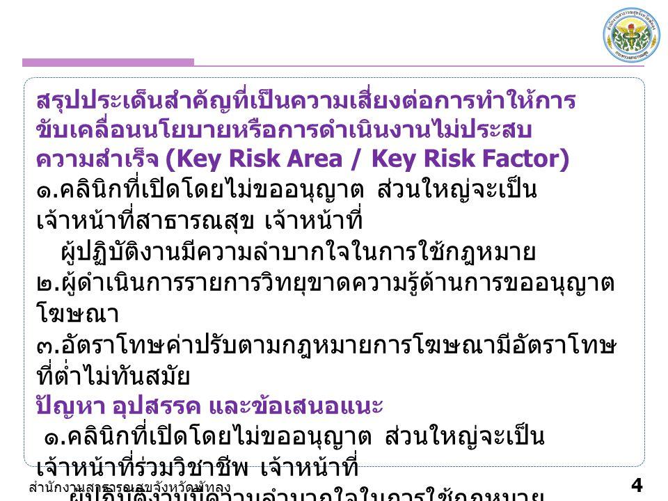 4 สำนักงานสาธารณสุขจังหวัดพัทลุง สรุปประเด็นสำคัญที่เป็นความเสี่ยงต่อการทำให้การ ขับเคลื่อนนโยบายหรือการดำเนินงานไม่ประสบ ความสำเร็จ (Key Risk Area / Key Risk Factor) ๑.