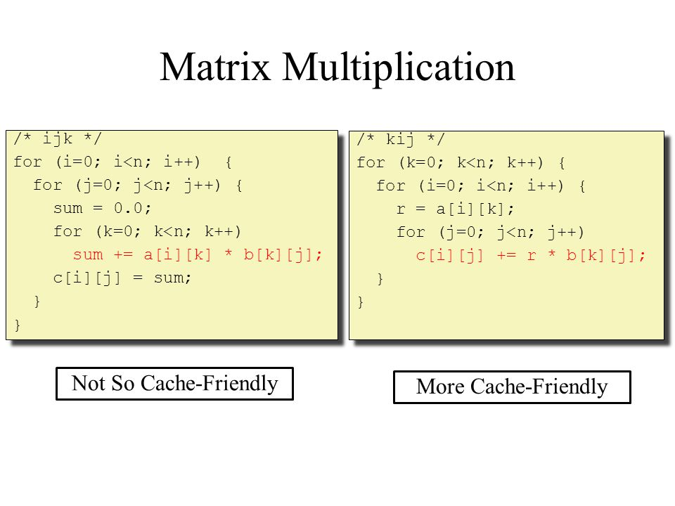 Blocked Matrix Multiplication c = (double *) calloc(sizeof(double), n*n); /* Multiply n x n matrices a and b */ void mmm(double *a, double *b, double *c, int n) { int i, j, k; for (i = 0; i < n; i+=B) for (j = 0; j < n; j+=B) for (k = 0; k < n; k+=B) /* B x B mini matrix multiplications */ for (i1 = i; i1 < i+B; i1++) for (j1 = j; j1 < j+B; j1++) for (k1 = k; k1 < k+B; k1++) c[i1*n+j1] += a[i1*n + k1]*b[k1*n + j1]; }
