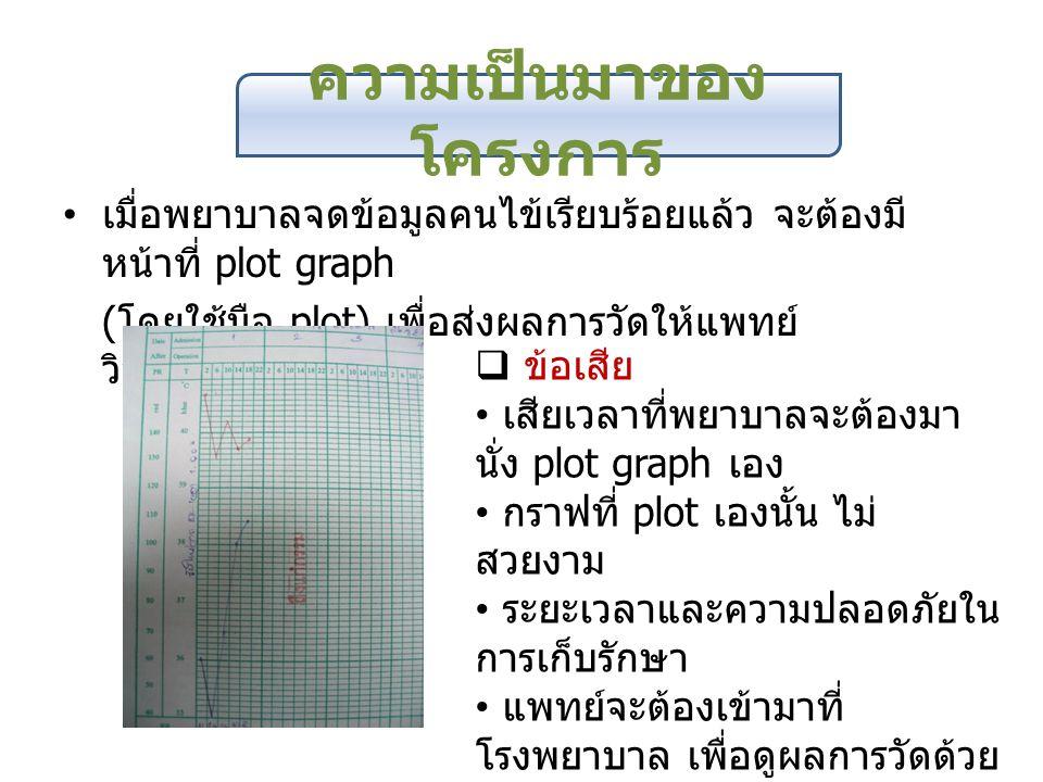 เมื่อพยาบาลจดข้อมูลคนไข้เรียบร้อยแล้ว จะต้องมี หน้าที่ plot graph ( โดยใช้มือ plot) เพื่อส่งผลการวัดให้แพทย์ วินิจฉัยโรค ต่อไป ความเป็นมาของ โครงการ  ข้อเสีย เสียเวลาที่พยาบาลจะต้องมา นั่ง plot graph เอง กราฟที่ plot เองนั้น ไม่ สวยงาม ระยะเวลาและความปลอดภัยใน การเก็บรักษา แพทย์จะต้องเข้ามาที่ โรงพยาบาล เพื่อดูผลการวัดด้วย ตัวเอง