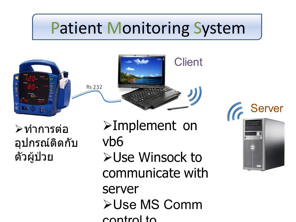 Patient Monitoring System Rs 232  ทำการต่อ อุปกรณ์ติดกับ ตัวผู้ป่วย  Implement on vb6  Use Winsock to communicate with server  Use MS Comm control