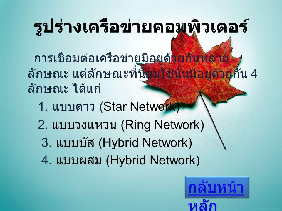รูปร่างเครือข่ายคอมพิวเตอร์ การเชื่อมต่อเครือข่ายมีอยู่ด้วยกันหลาย ลักษณะ แต่ลักษณะที่นิยมใช้นั้นมีอยู่ด้วยกัน 4 ลักษณะ ได้แก่ 1.