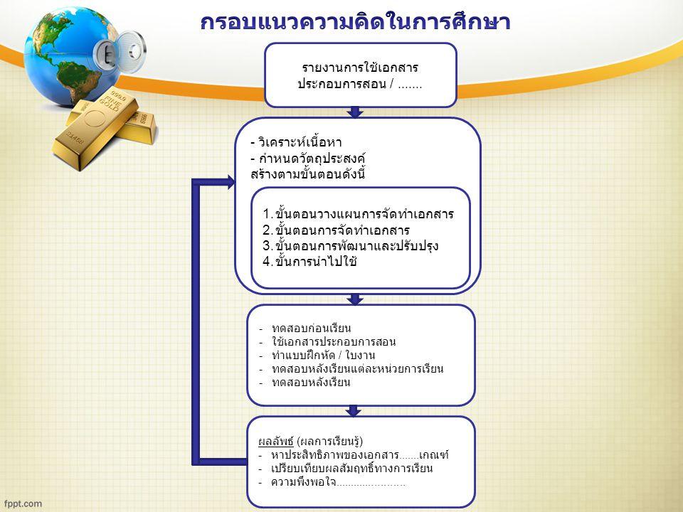 รายงานการใช้เอกสาร ประกอบการสอน /....... - วิเคราะห์เนื้อหา - กำหนดวัตถุประสงค์ สร้างตามขั้นตอนดังนี้ 1. ขั้นตอนวางแผนการจัดทำเอกสาร 2. ขั้นตอนการจัดท