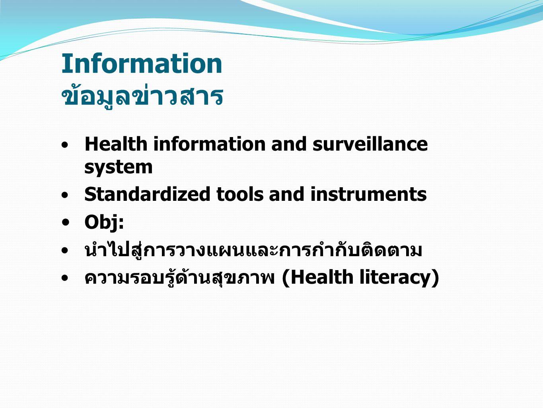 Information ข้อมูลข่าวสาร Health information and surveillance system Standardized tools and instruments Obj: นำไปสู่การวางแผนและการกำกับติดตาม ความรอบ