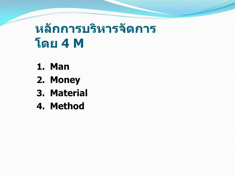หลักการบริหารจัดการ โดย 4 M 1. Man 2. Money 3. Material 4. Method