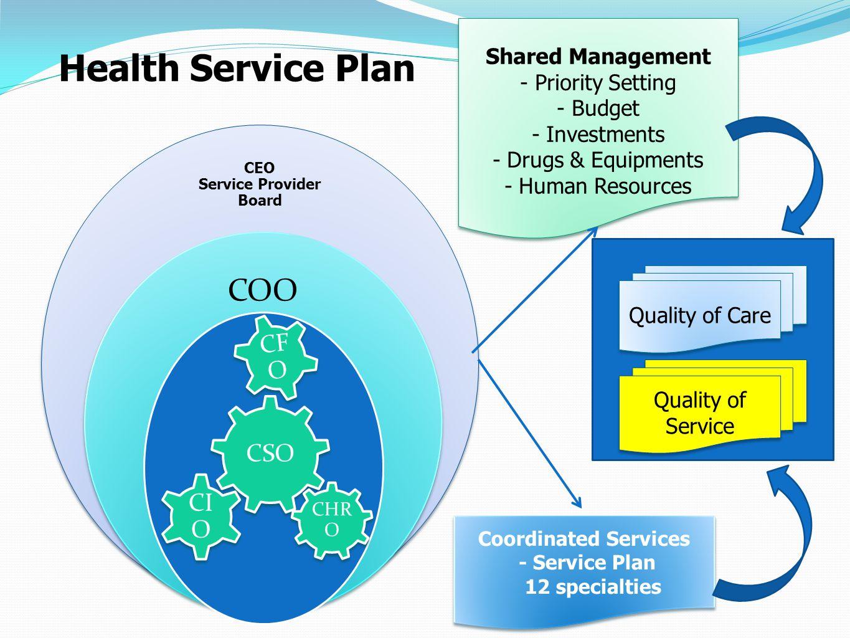 กรอบการพัฒนาระบบบริการสาขาตาโรคต้อกระจกปี 2558-60 โดยใช้ กรอบการทำงาน 6 Building Block Plus กรอบการพัฒนาระบบบริการสาขาตาโรคต้อกระจกปี 2558-60 โดยใช้ กรอบการทำงาน 6 Building Block Plus ระดับ บริการ Service Delivery Health Workforce Health Information เทคโนโลยี การแพทย์ FinancingSystemParticipation M2, F,P เครือข่าย คัดกรองโรค ต้อกระจกที่มี ประสิทฺธิภาพ จัดให้มีพยาบาล ผ่านการอบรม ทางตา (eye nurse) ประจำ รพช.