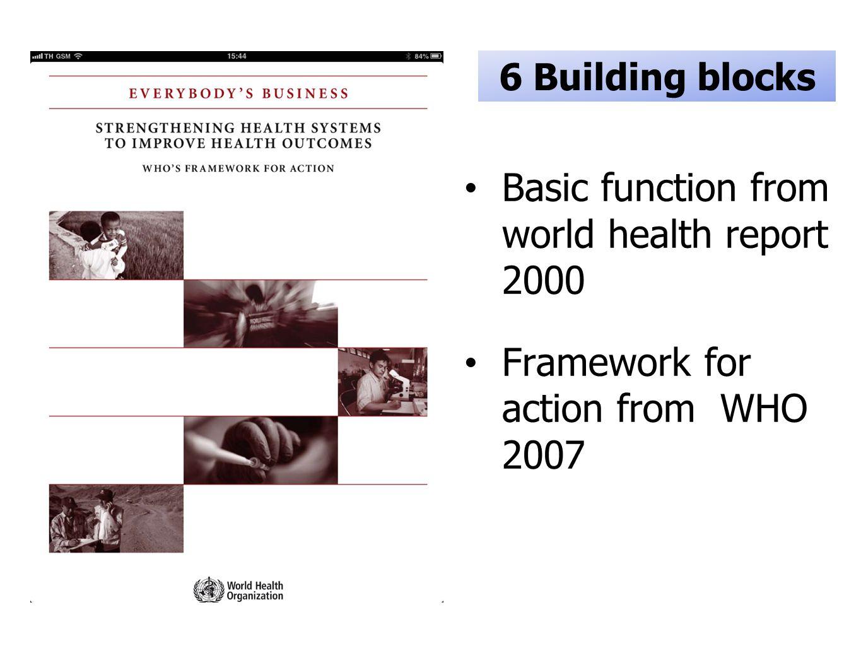 Leadership/Governance การนำและธรรมาภิบาล Strategic policy framework นิติธรรม คุณธรรม โปร่งใส การมีส่วนร่วม รับผิดชอบ คุ้มค่า Obj: การนำ การบริหารจัดการ การวางแผนกล ยุทธ์ที่ดีเป็นที่ยอมรับ ตรวจสอบได้