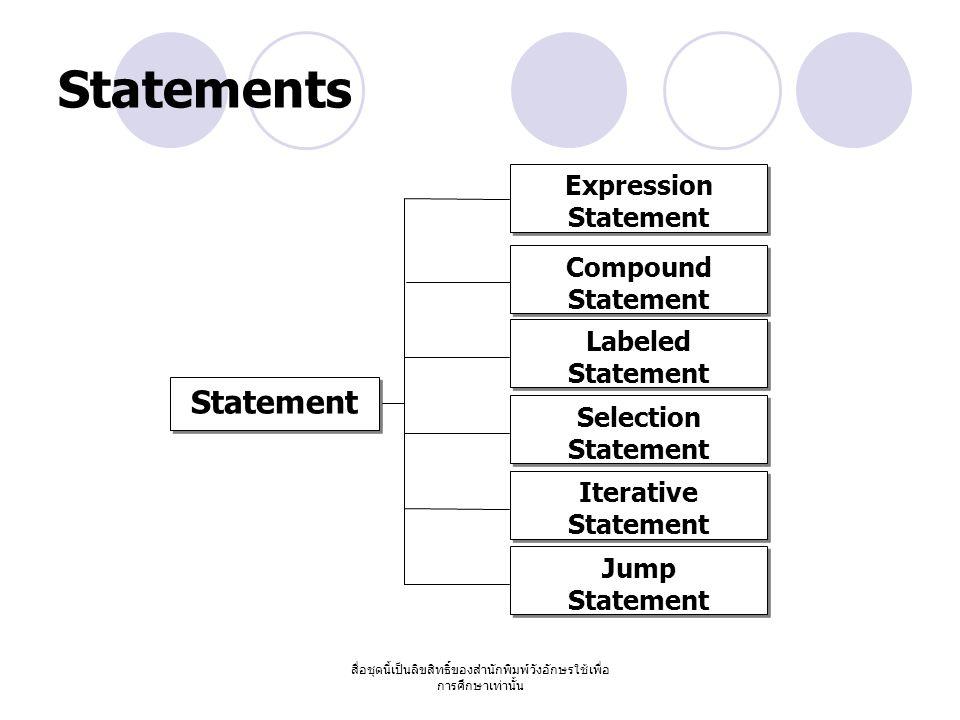 สื่อชุดนี้เป็นลิขสิทธิ์ของสำนักพิมพ์วังอักษรใช้เพื่อ การศึกษาเท่านั้น Statements Statement Expression Statement Expression Statement Compound Statement Compound Statement Labeled Statement Labeled Statement Selection Statement Selection Statement Iterative Statement Iterative Statement Jump Statement Jump Statement